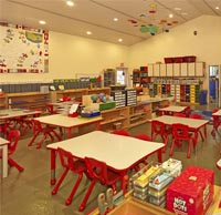 Montessori and Kindergarten